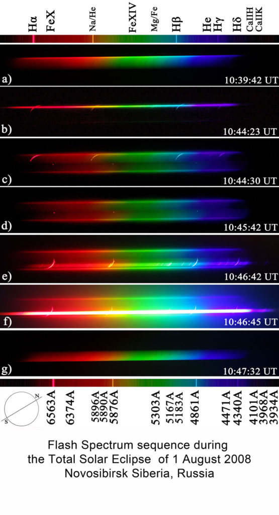 Flash-Spectrum-2008-Novosibirsk