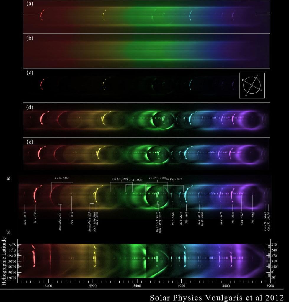 TSE 2010 Easter Island. Flash - Corona Spectrum Analysis.